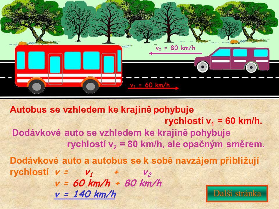 Autobus se vzhledem ke krajině pohybuje rychlostí v1 = 60 km/h.