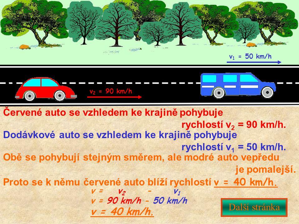 Červené auto se vzhledem ke krajině pohybuje rychlostí v2 = 90 km/h.