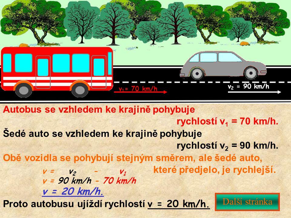 Autobus se vzhledem ke krajině pohybuje rychlostí v1 = 70 km/h.