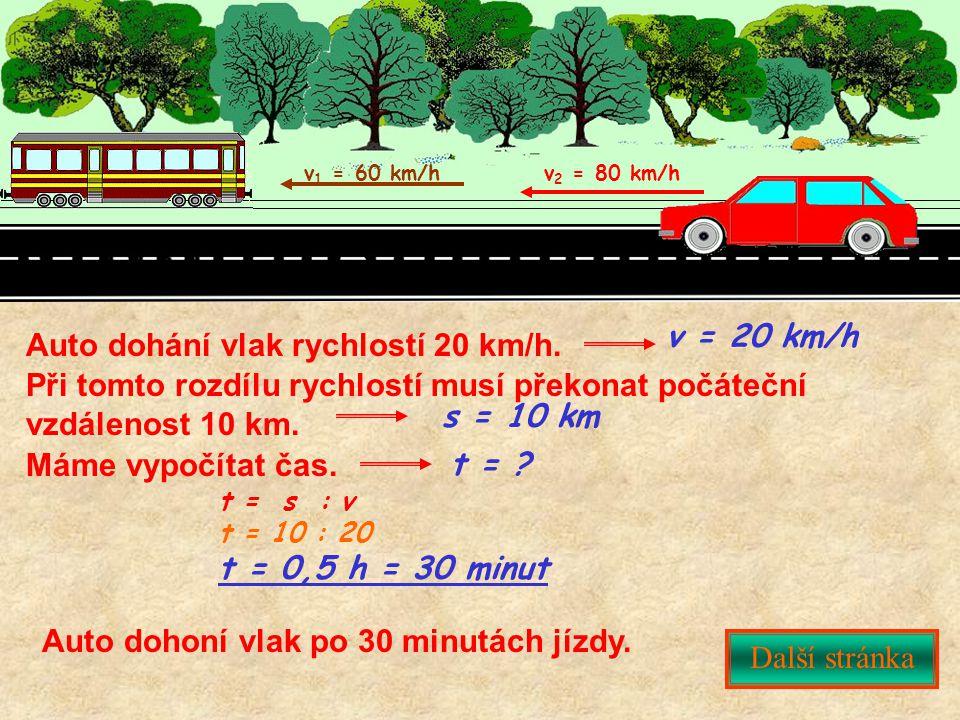 Auto dohání vlak rychlostí 20 km/h.