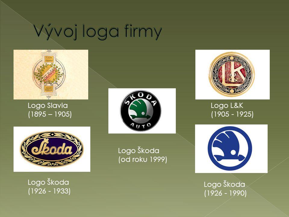 Vývoj loga firmy Logo Slavia (1895 – 1905) Logo L&K (1905 - 1925)