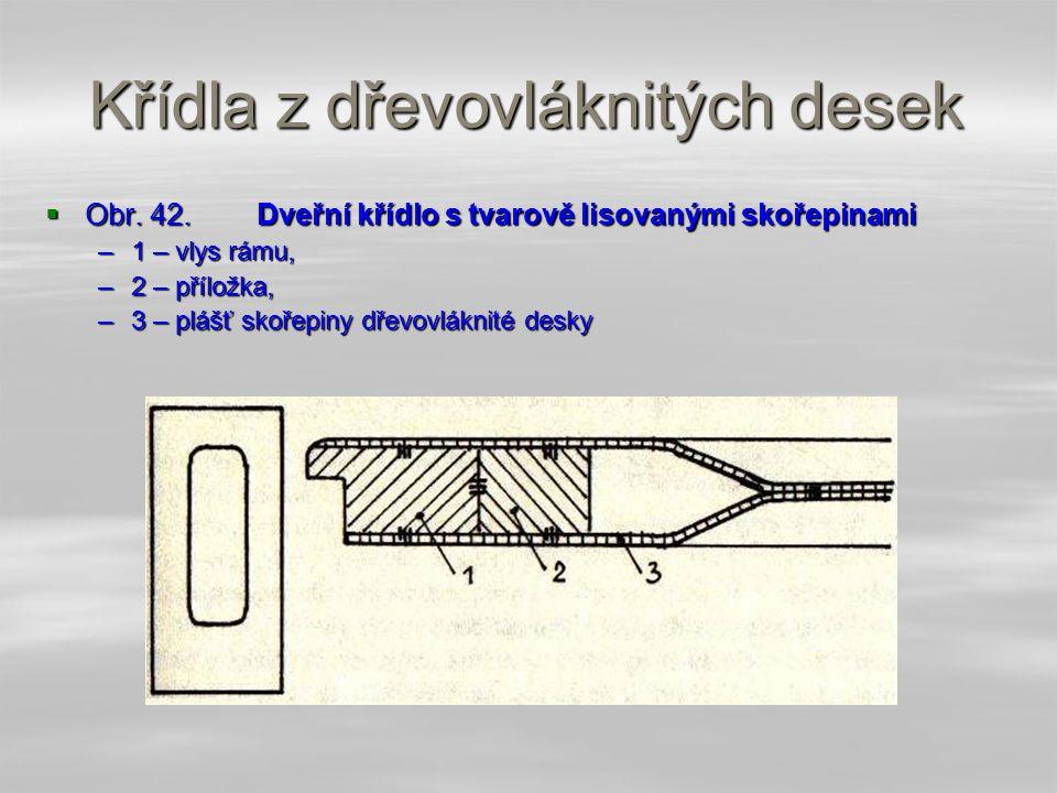 Křídla z dřevovláknitých desek