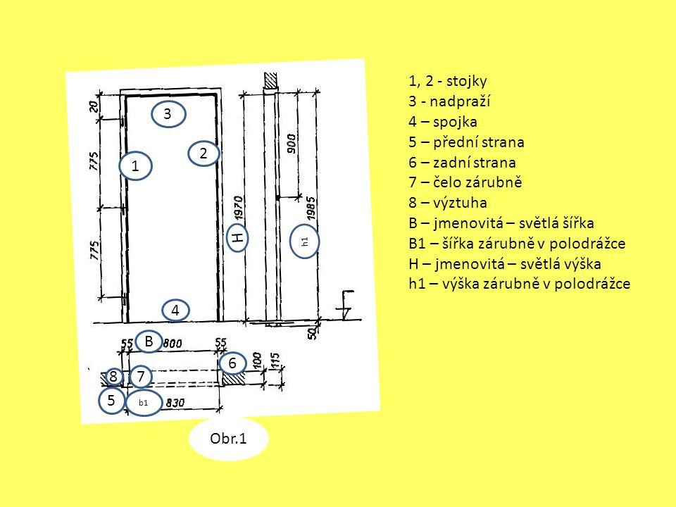 B – jmenovitá – světlá šířka B1 – šířka zárubně v polodrážce