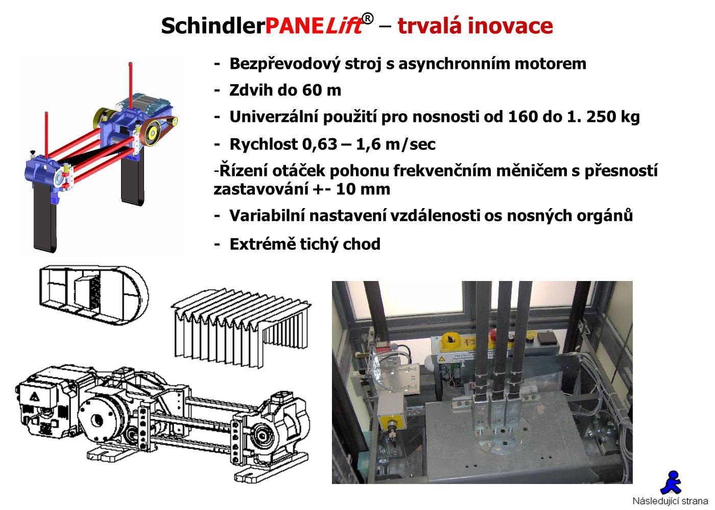 SchindlerPANELift® – trvalá inovace