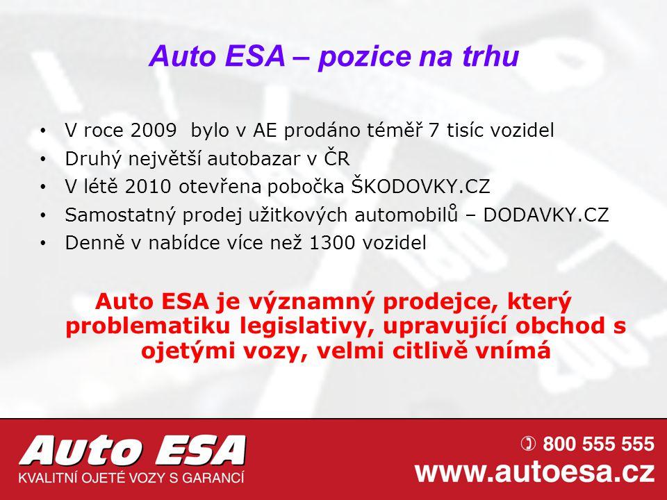 Auto ESA – pozice na trhu