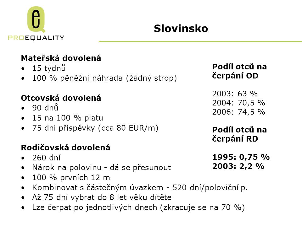 Slovinsko Mateřská dovolená 15 týdnů Podíl otců na čerpání OD