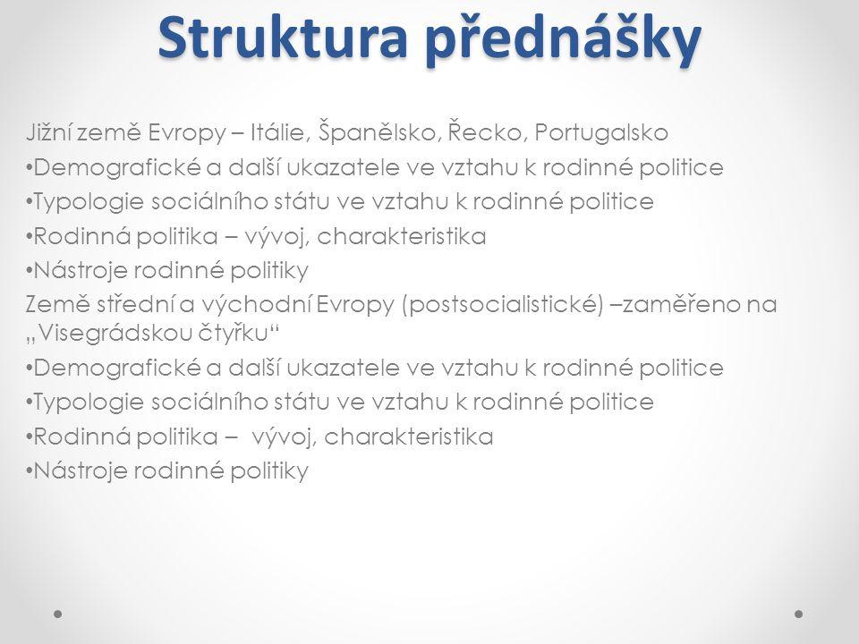 Struktura přednášky Jižní země Evropy – Itálie, Španělsko, Řecko, Portugalsko. Demografické a další ukazatele ve vztahu k rodinné politice.