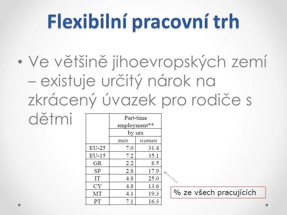 Flexibilní pracovní trh