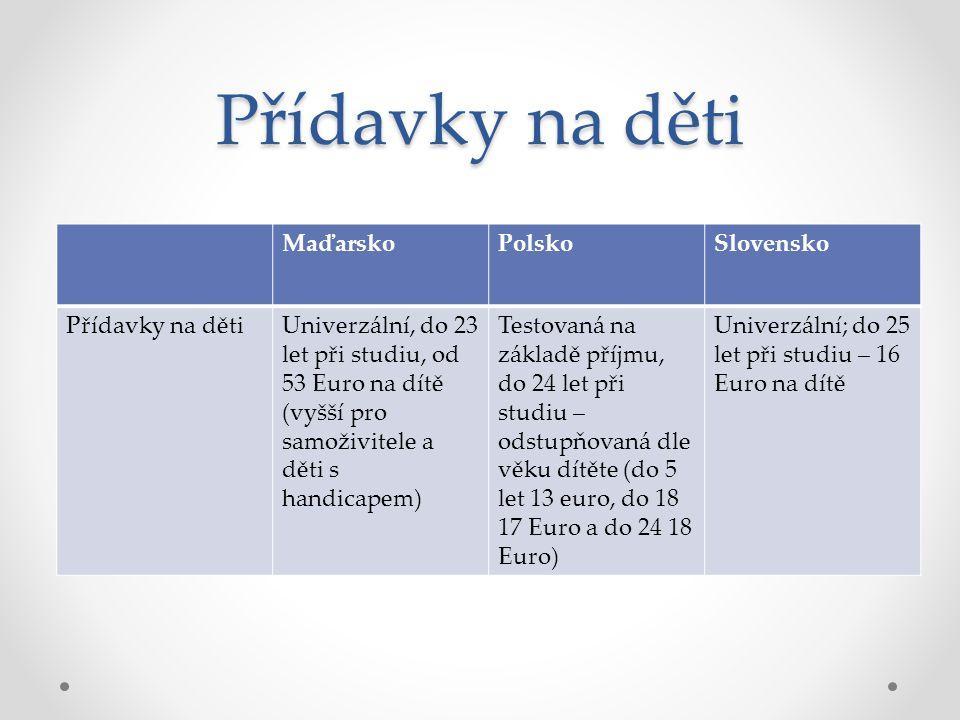 Přídavky na děti Maďarsko Polsko Slovensko Přídavky na děti