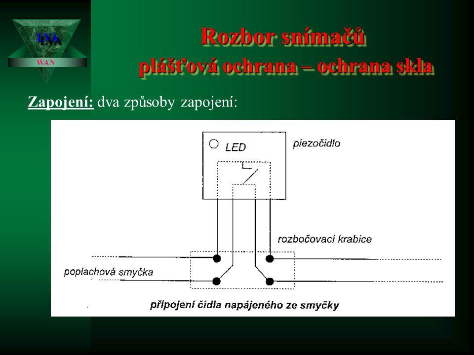 Rozbor snímačů plášťová ochrana – ochrana skla
