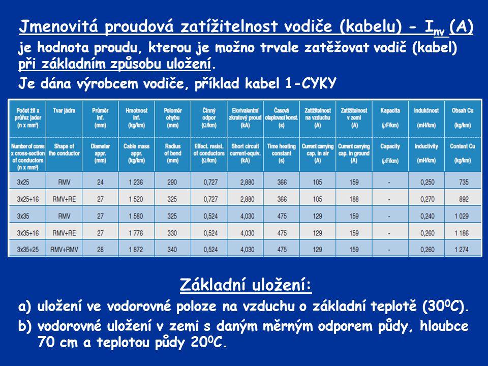 Jmenovitá proudová zatížitelnost vodiče (kabelu) - Inv (A)