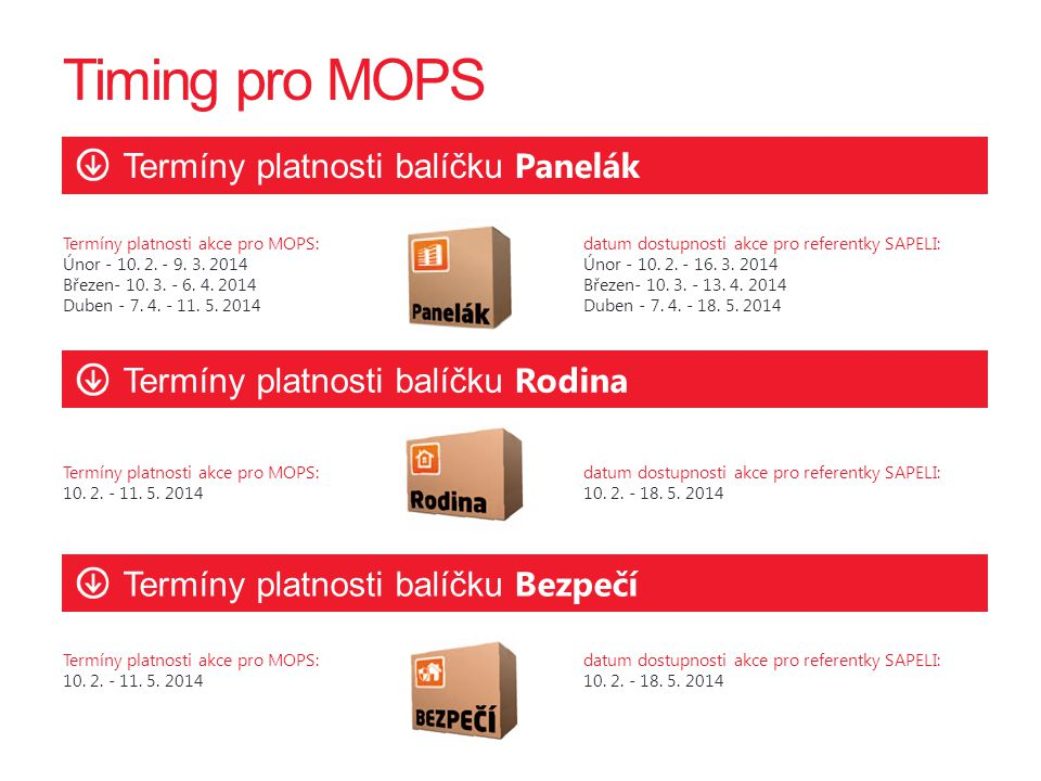 Timing pro MOPS Termíny platnosti balíčku Panelák