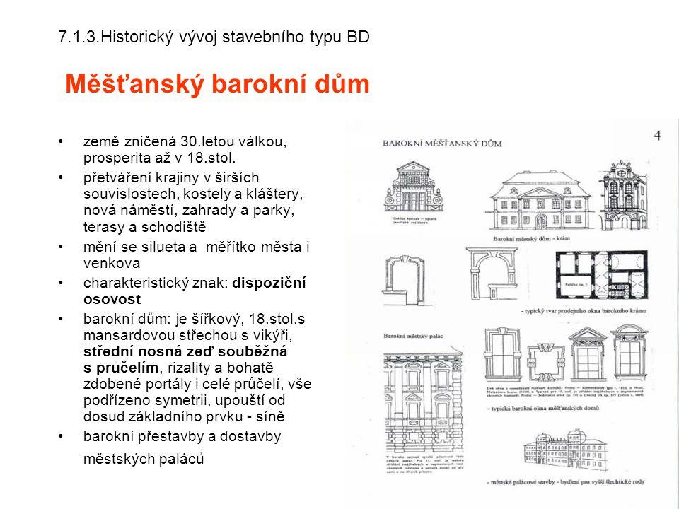 7.1.3.Historický vývoj stavebního typu BD Měšťanský barokní dům