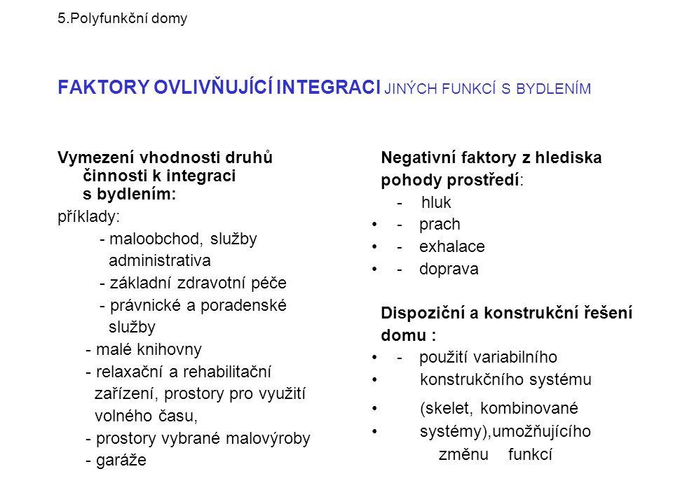 Vymezení vhodnosti druhů činnosti k integraci s bydlením: příklady: