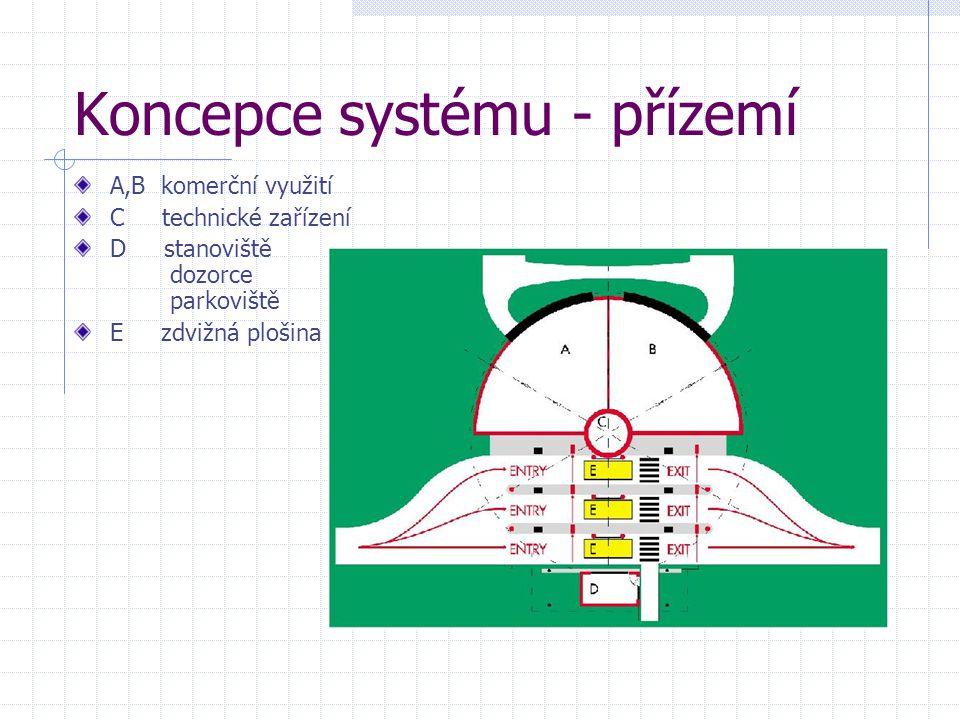 Koncepce systému - přízemí