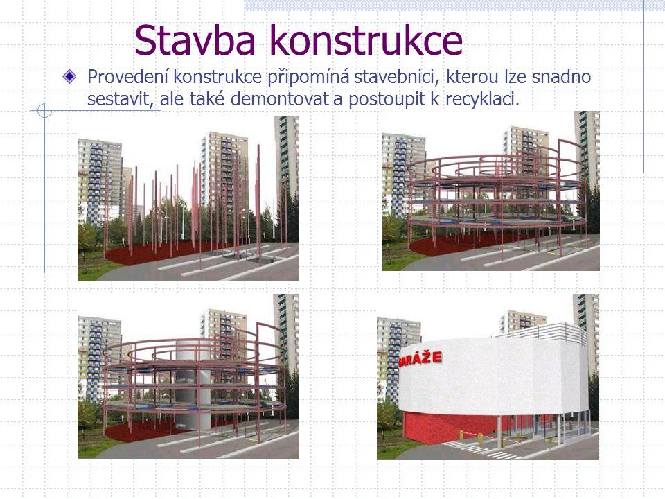 Stavba konstrukce Provedení konstrukce připomíná stavebnici, kterou lze snadno sestavit, ale také demontovat a postoupit k recyklaci.