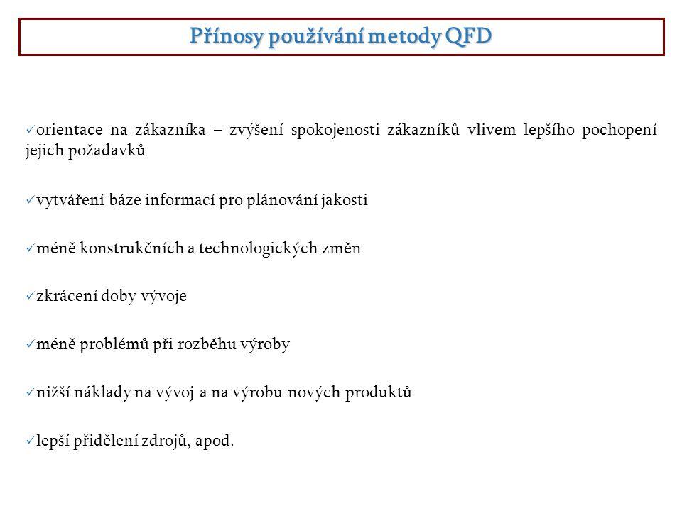 Přínosy používání metody QFD