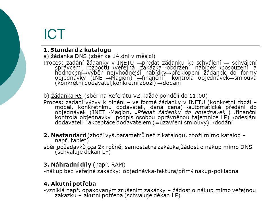 ICT 1. Standard z katalogu a) žádanka DNS (sběr ke 14.dni v měsíci)