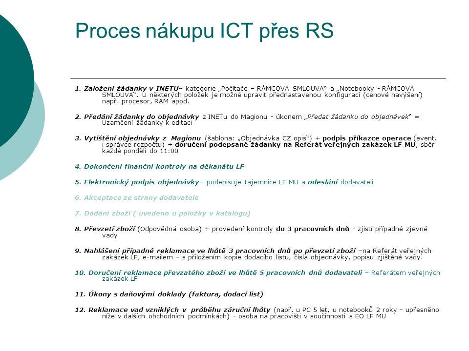 Proces nákupu ICT přes RS