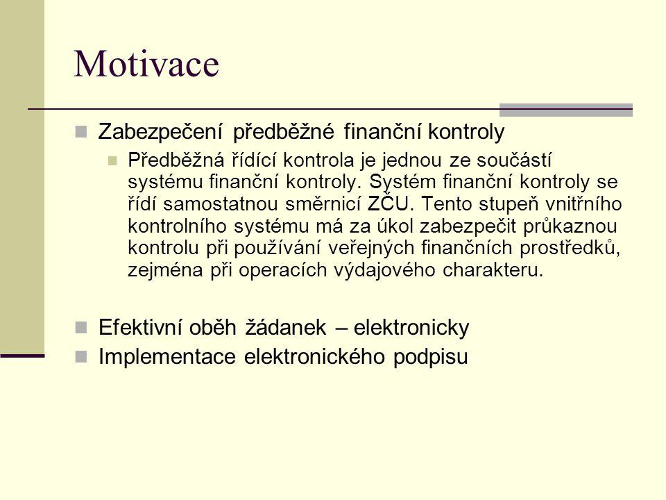 Motivace Zabezpečení předběžné finanční kontroly
