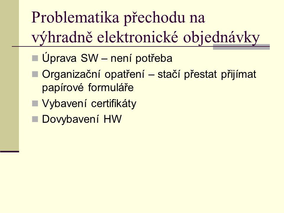 Problematika přechodu na výhradně elektronické objednávky
