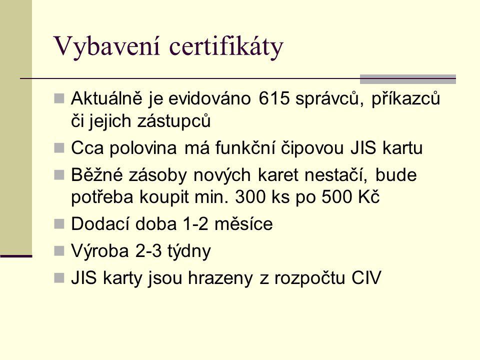 Vybavení certifikáty Aktuálně je evidováno 615 správců, příkazců či jejich zástupců. Cca polovina má funkční čipovou JIS kartu.
