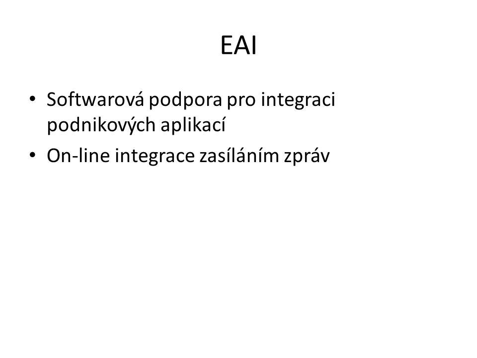 EAI Softwarová podpora pro integraci podnikových aplikací