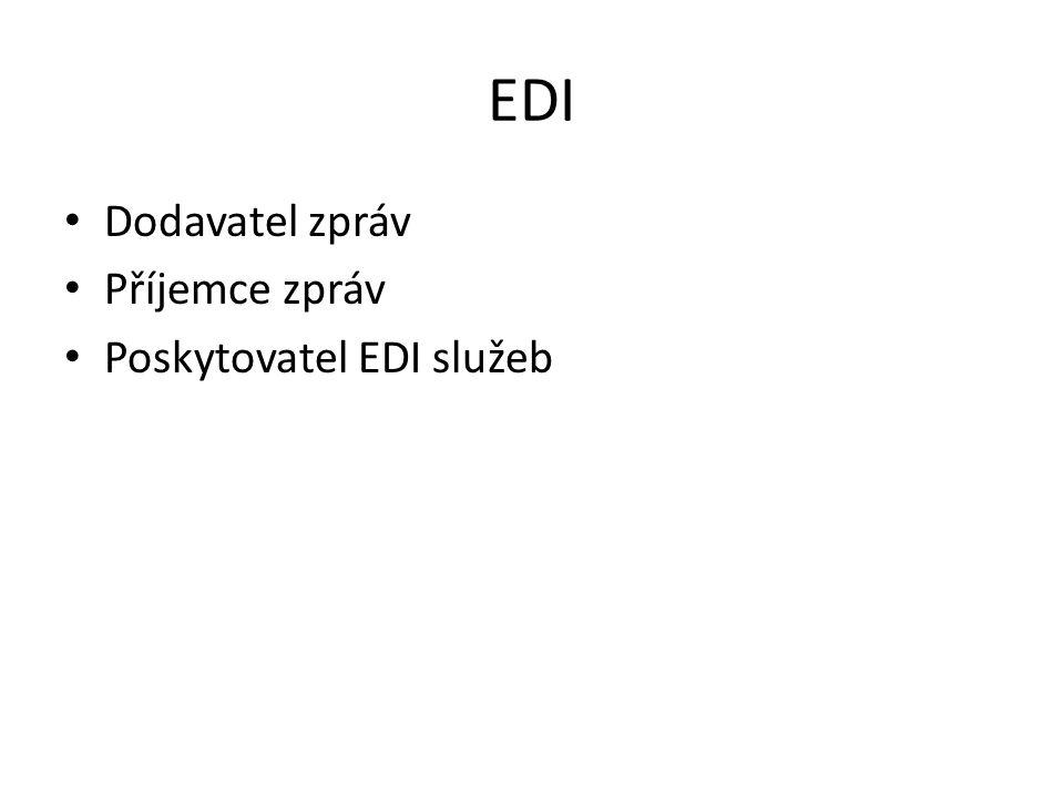 EDI Dodavatel zpráv Příjemce zpráv Poskytovatel EDI služeb