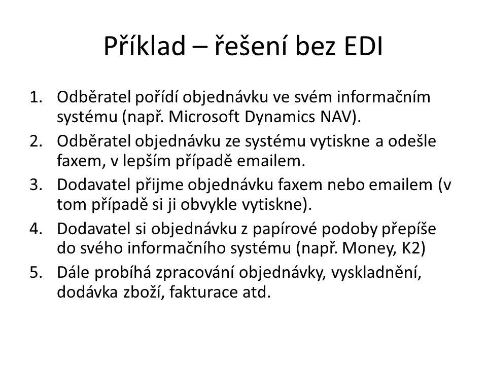 Příklad – řešení bez EDI