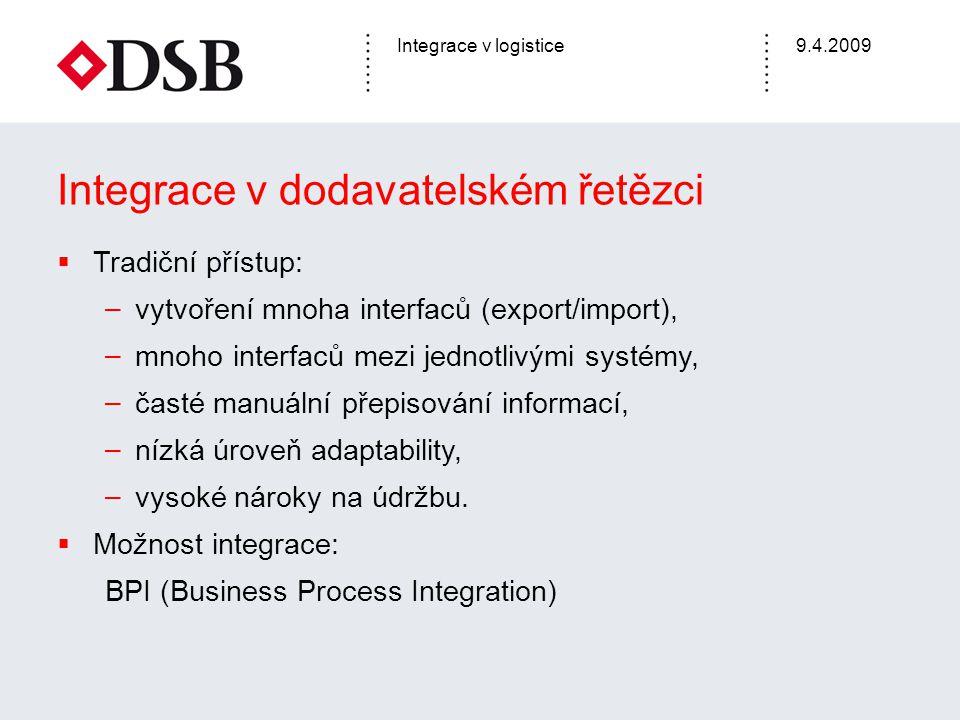 Integrace v dodavatelském řetězci