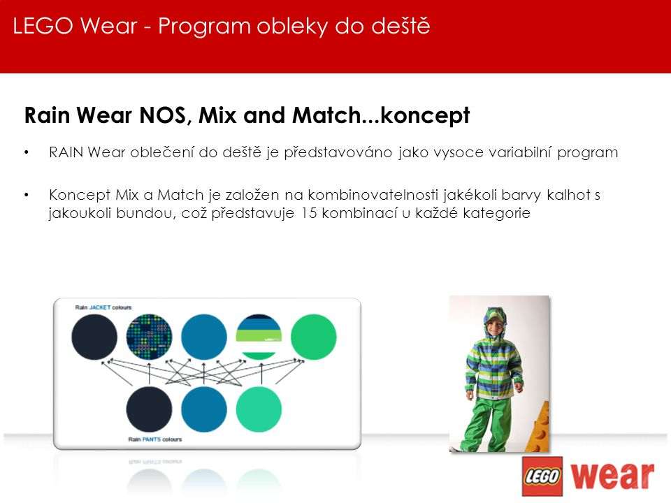Rain Wear NOS, Mix and Match...koncept