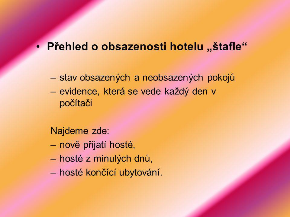 """Přehled o obsazenosti hotelu """"štafle"""