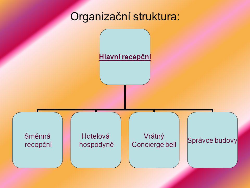 Organizační struktura: