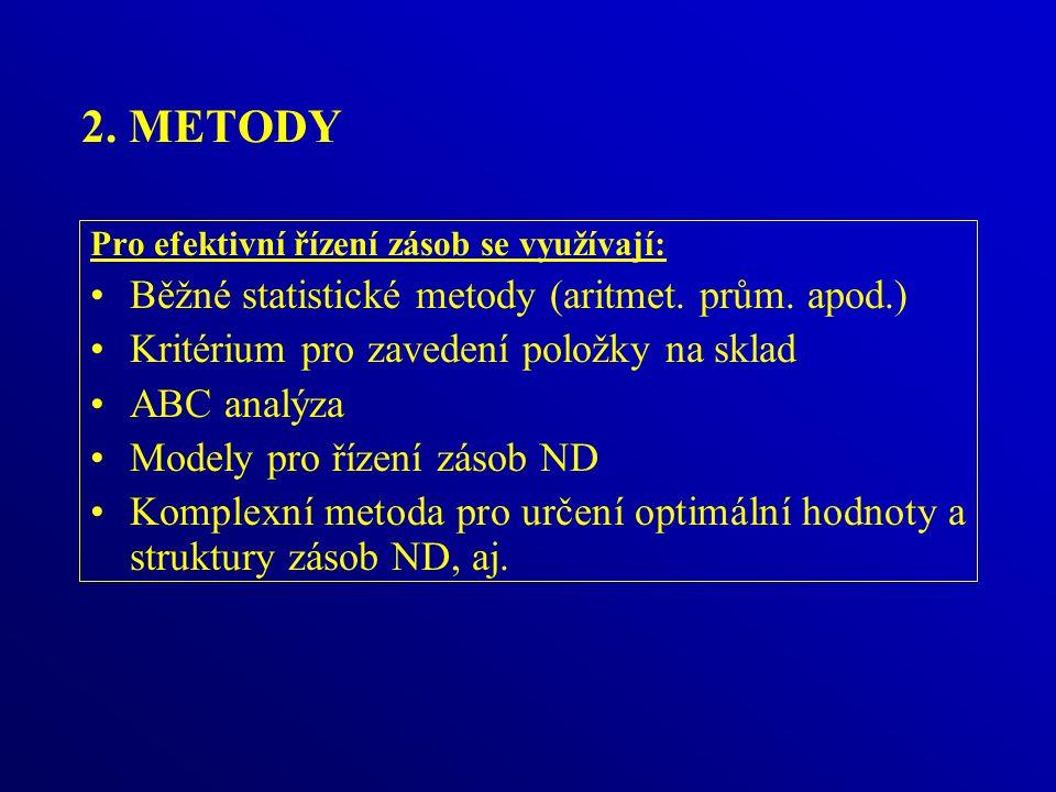2. METODY Běžné statistické metody (aritmet. prům. apod.)