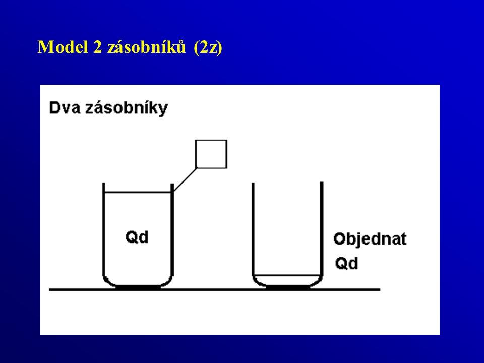 Made by Igor Duszek Model 2 zásobníků (2z)