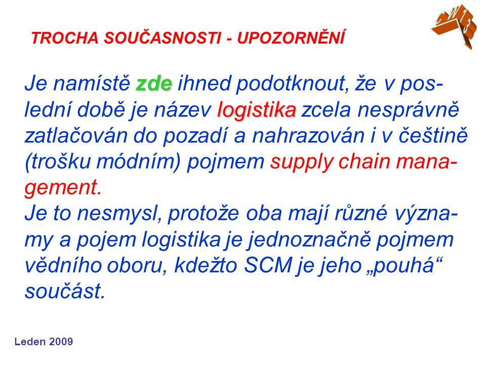 CW13 TROCHA SOUČASNOSTI - UPOZORNĚNÍ.