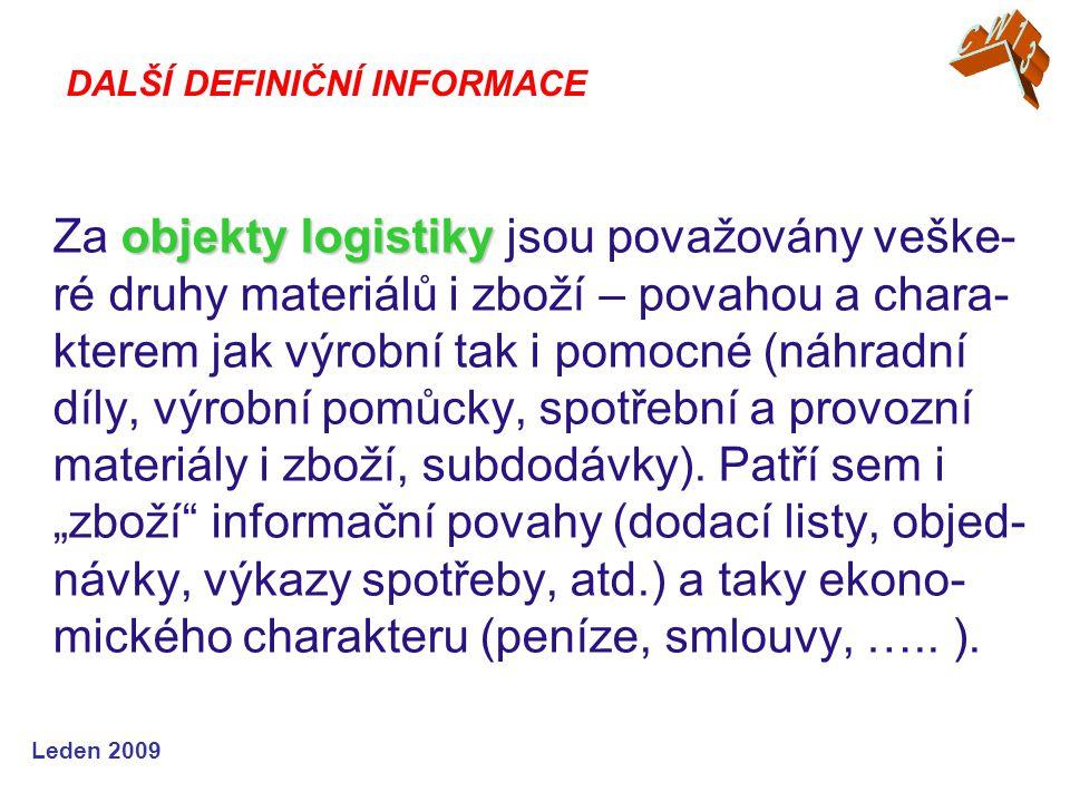 CW13 DALŠÍ DEFINIČNÍ INFORMACE.