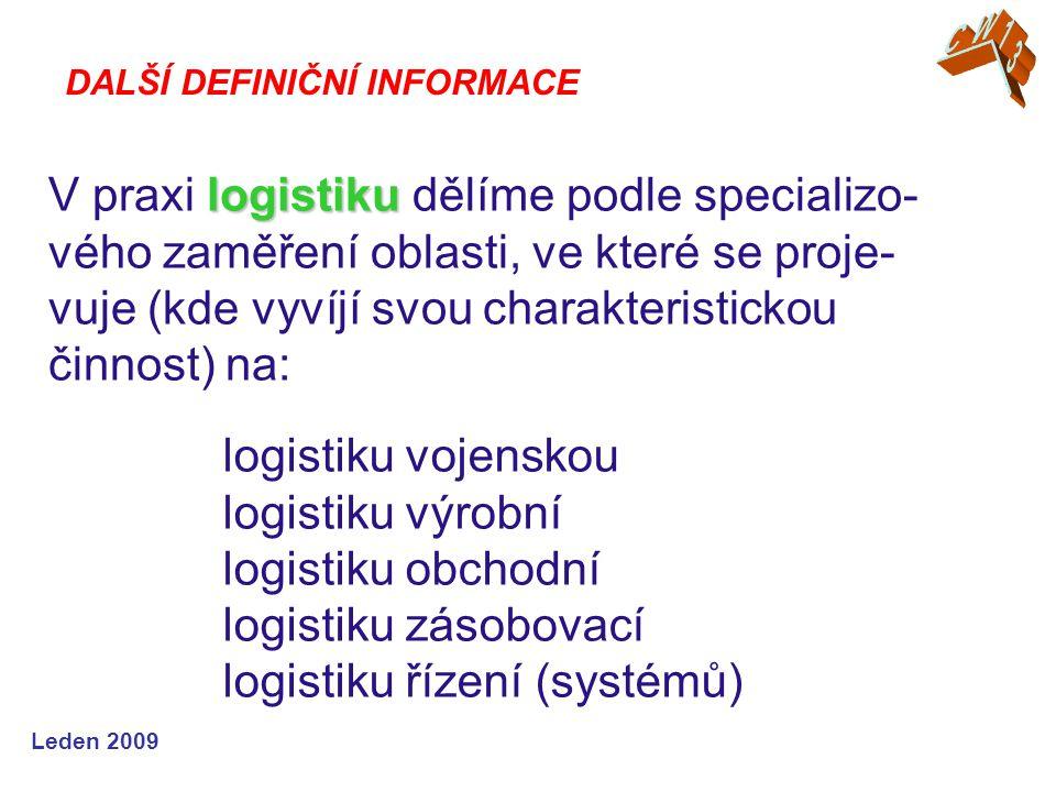logistiku řízení (systémů)