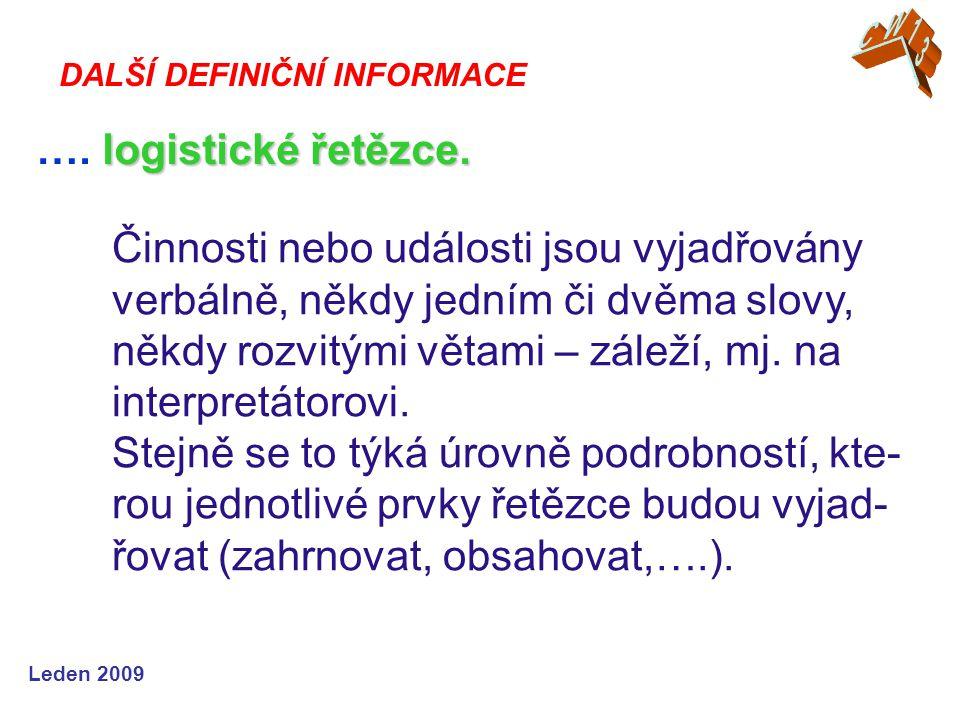 CW13 DALŠÍ DEFINIČNÍ INFORMACE. …. logistické řetězce.