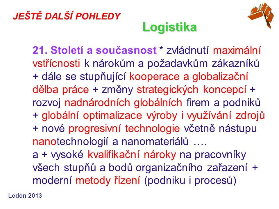 CW13 JEŠTĚ DALŠÍ POHLEDY. Logistika.
