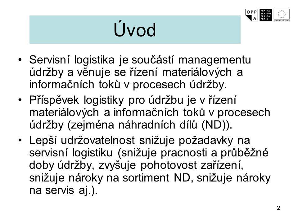 Úvod Servisní logistika je součástí managementu údržby a věnuje se řízení materiálových a informačních toků v procesech údržby.