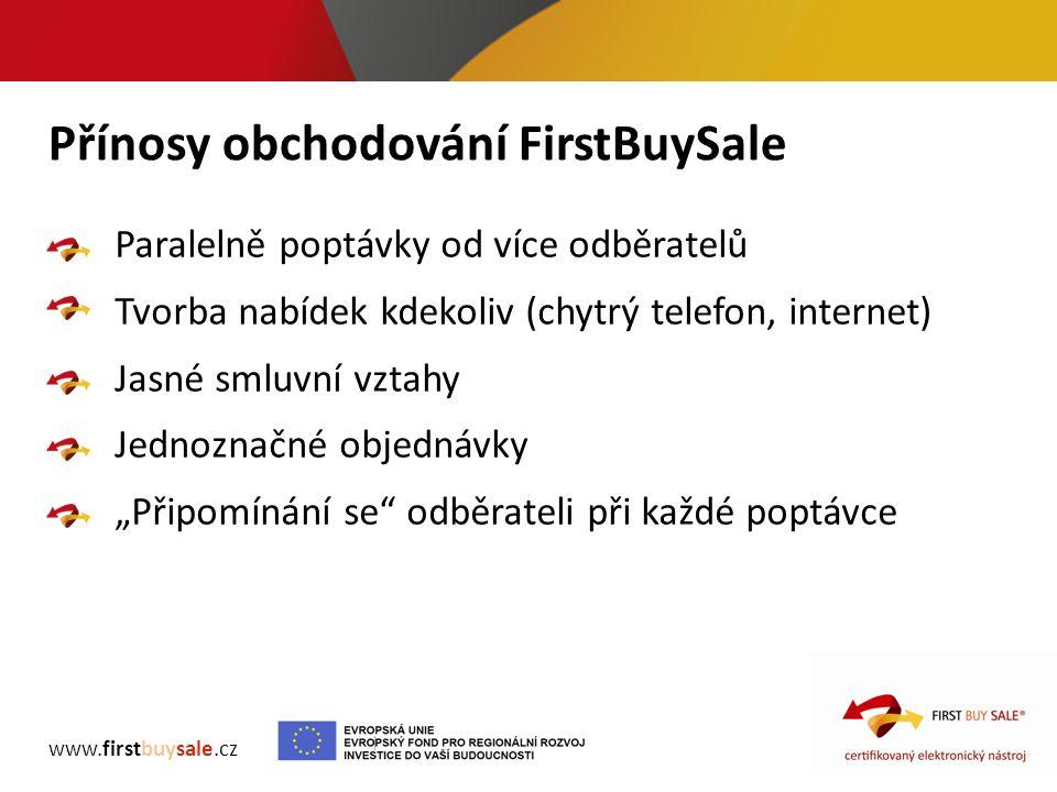 Přínosy obchodování FirstBuySale