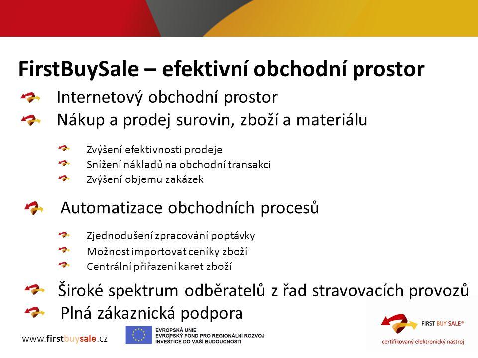 FirstBuySale – efektivní obchodní prostor