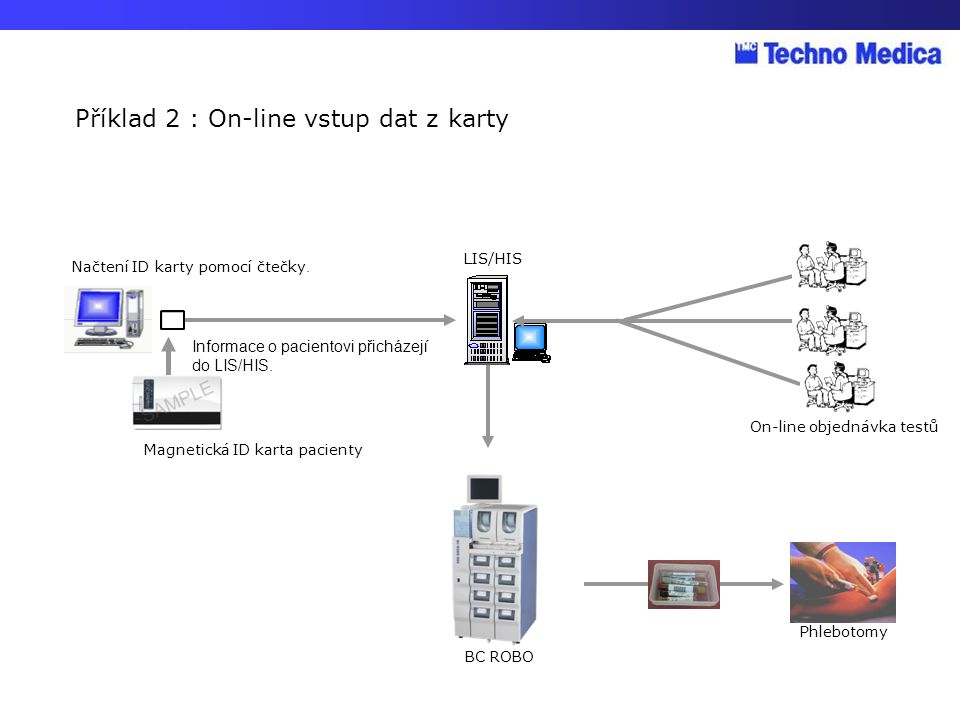 Příklad 2 : On-line vstup dat z karty