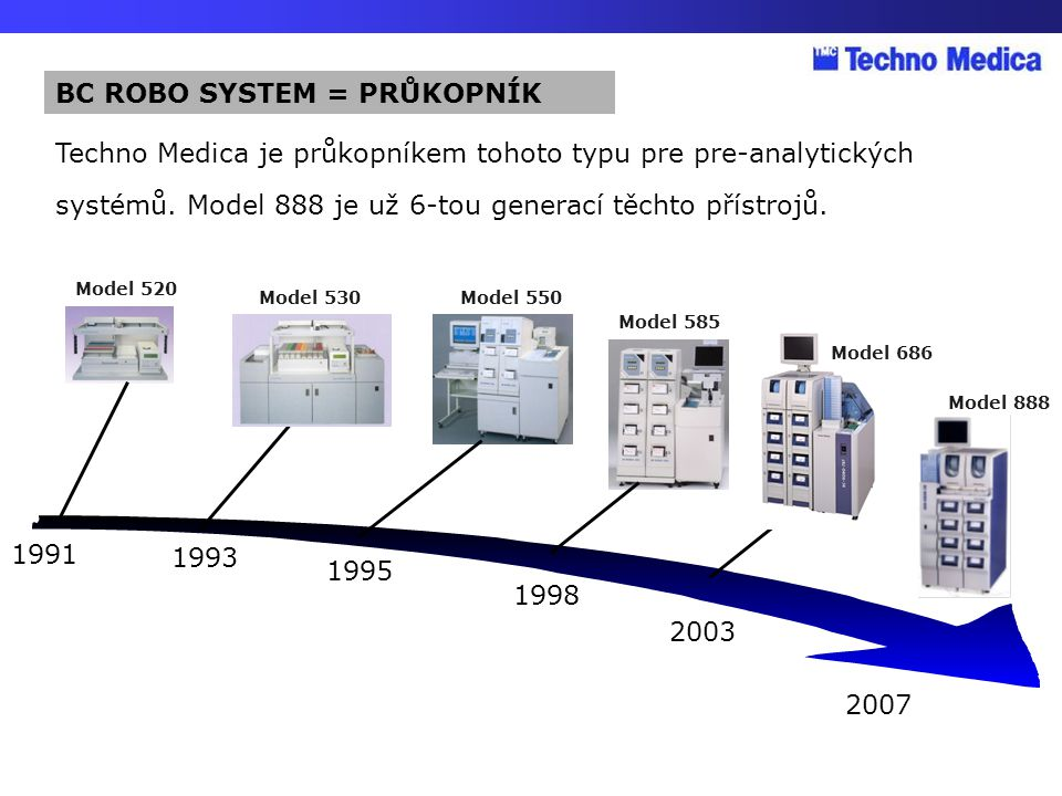 BC ROBO SYSTEM = PRŮKOPNÍK