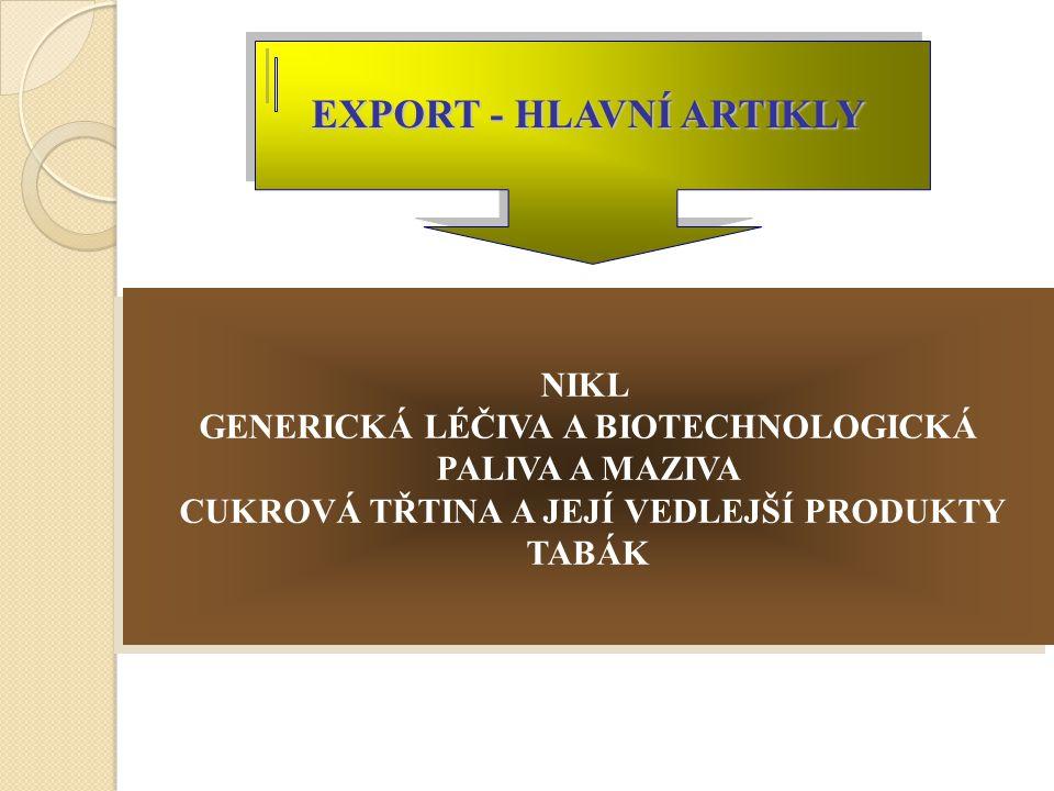 EXPORT - HLAVNÍ ARTIKLY