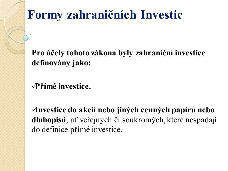 Formy zahraničních Investic
