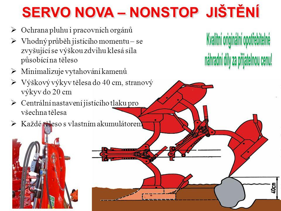 SERVO NOVA – NONSTOP JIŠTĚNÍ