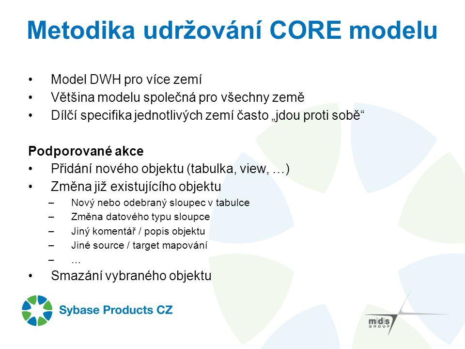 Metodika udržování CORE modelu