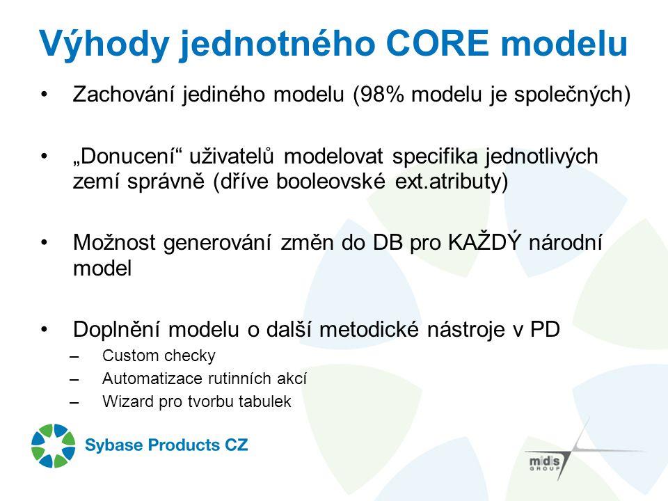 Výhody jednotného CORE modelu